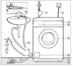 Установка стиральной машины. Прокопьевские сантехники.