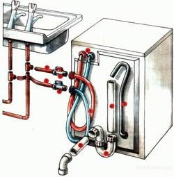 Установка стиральных машин в Прокопьевске